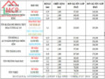 Quotation of the latest cheap construction steel sheet April 28 2020